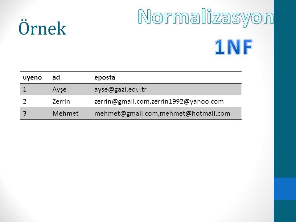 Normalizasyon 1NF Örnek uyeno ad eposta 1 Ayşe ayse@gazi.edu.tr 2