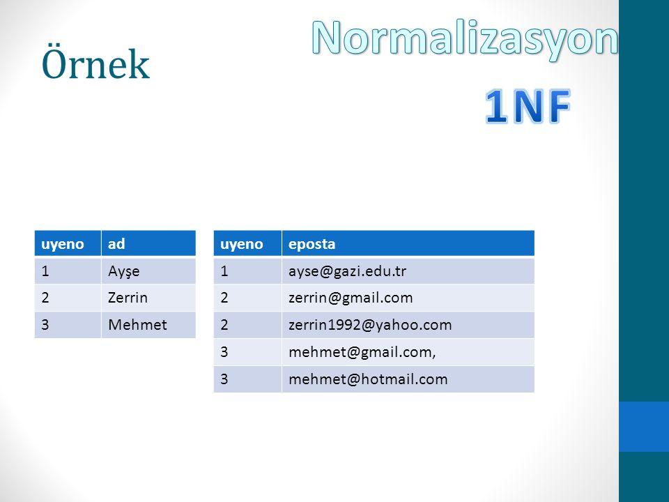 Normalizasyon 1NF Örnek uyeno ad 1 Ayşe 2 Zerrin 3 Mehmet uyeno eposta