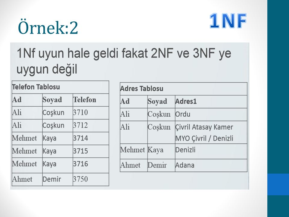 1NF Örnek:2