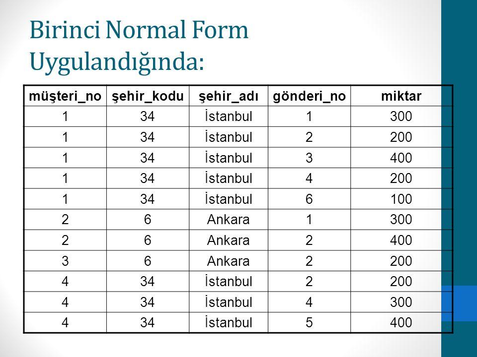 Birinci Normal Form Uygulandığında: