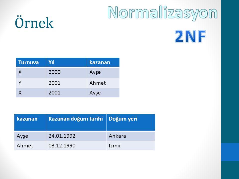Normalizasyon 2NF Örnek Turnuva Yıl kazanan X 2000 Ayşe Y 2001 Ahmet