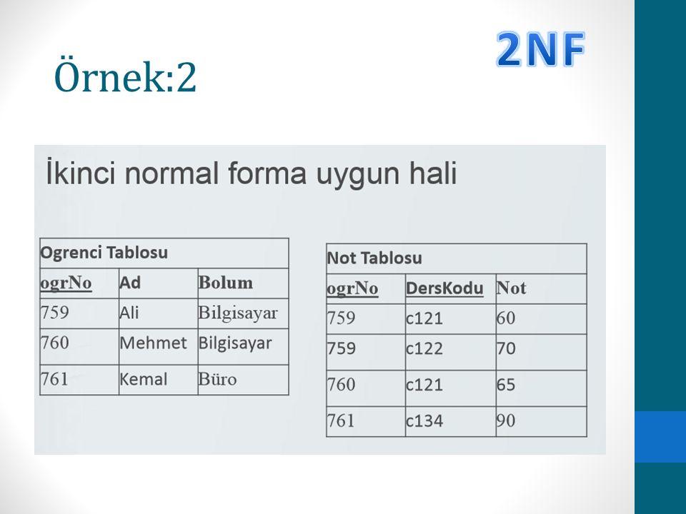 2NF Örnek:2