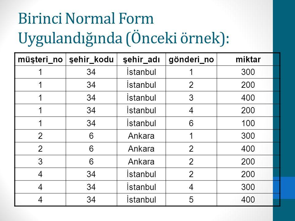 Birinci Normal Form Uygulandığında (Önceki örnek):
