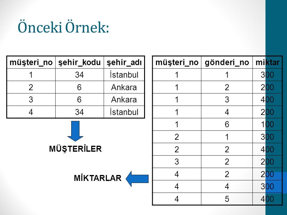 Önceki Örnek: müşteri_no şehir_kodu şehir_adı 1 34 İstanbul 2 6 Ankara