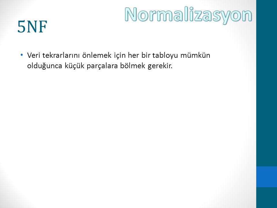 Normalizasyon 5NF.