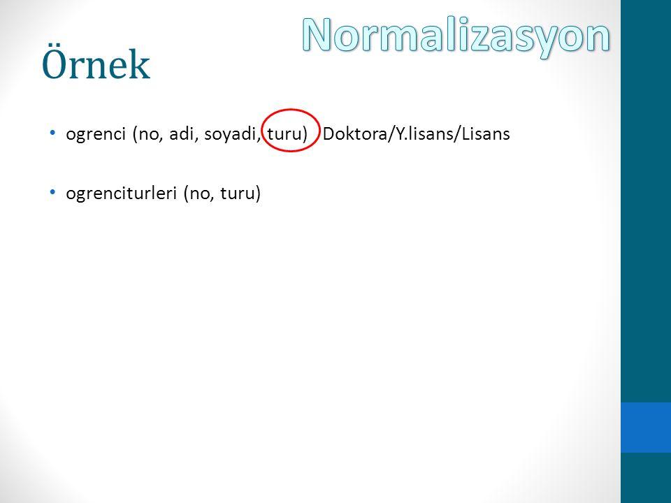 Normalizasyon Örnek. ogrenci (no, adi, soyadi, turu) Doktora/Y.lisans/Lisans.