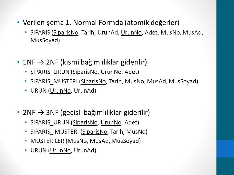 Verilen şema 1. Normal Formda (atomik değerler)