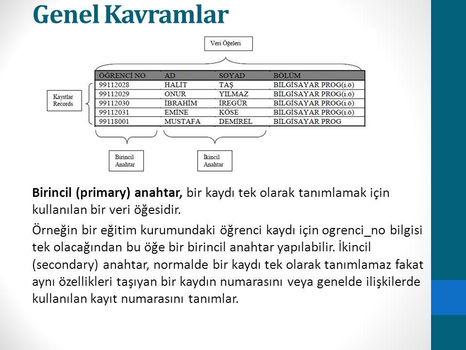 Genel Kavramlar Birincil (primary) anahtar, bir kaydı tek olarak tanımlamak için kullanılan bir veri öğesidir.