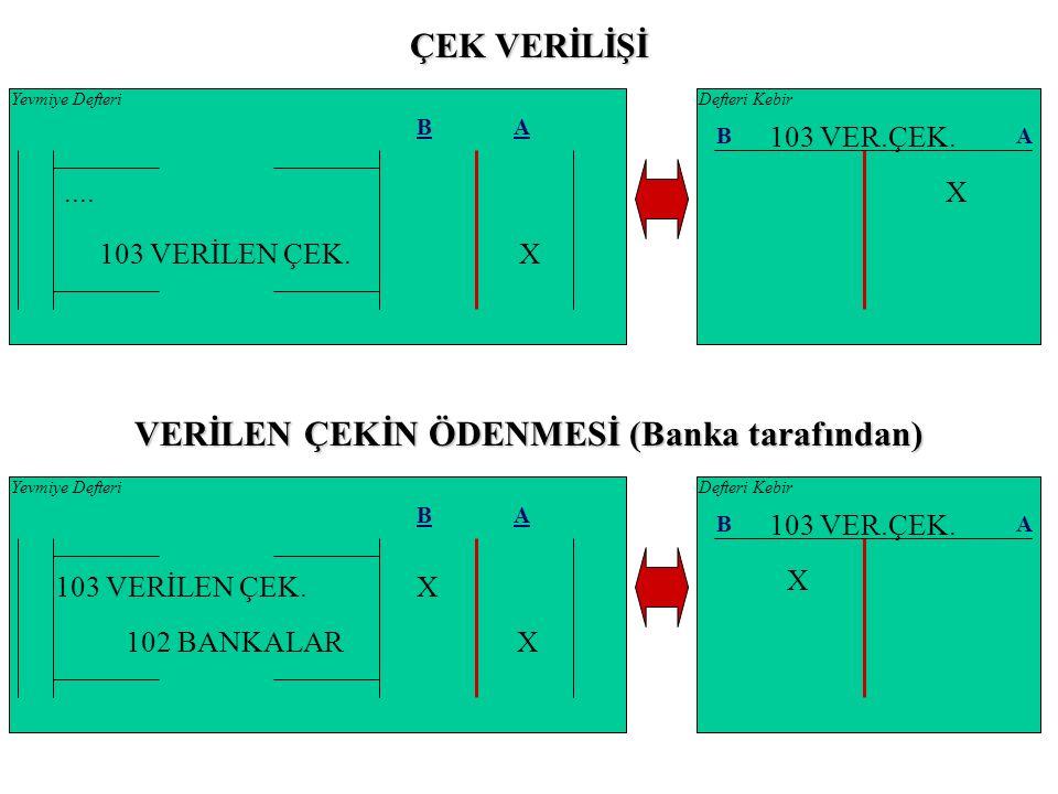 VERİLEN ÇEKİN ÖDENMESİ (Banka tarafından)