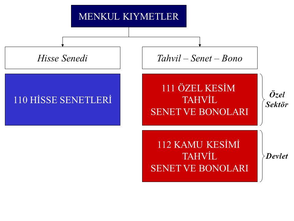 MENKUL KIYMETLER Hisse Senedi Tahvil – Senet – Bono