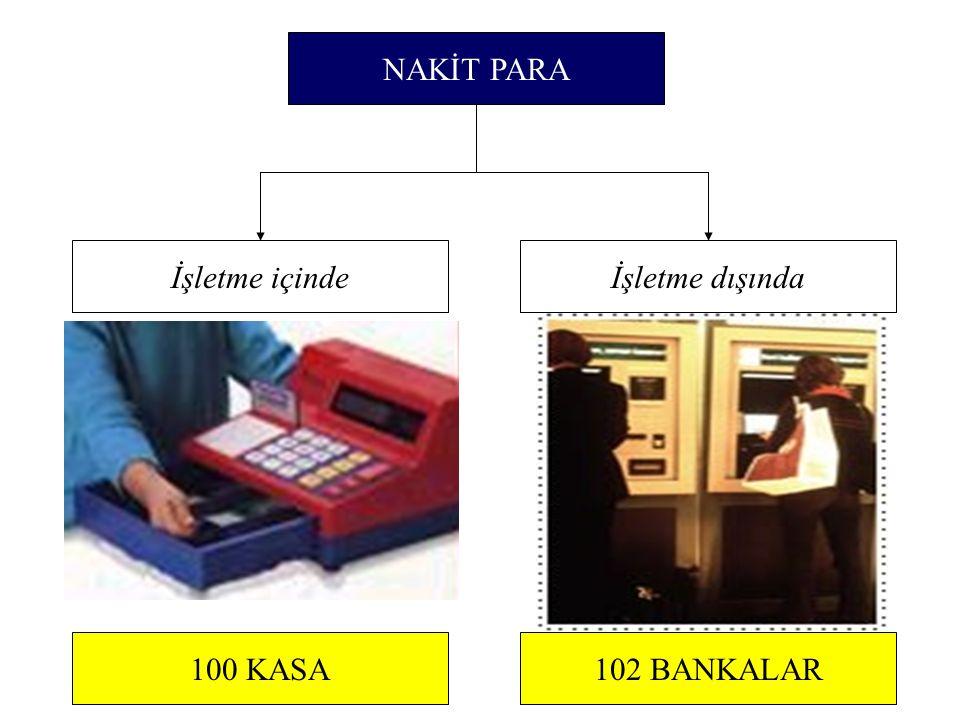 NAKİT PARA İşletme içinde İşletme dışında 100 KASA 102 BANKALAR