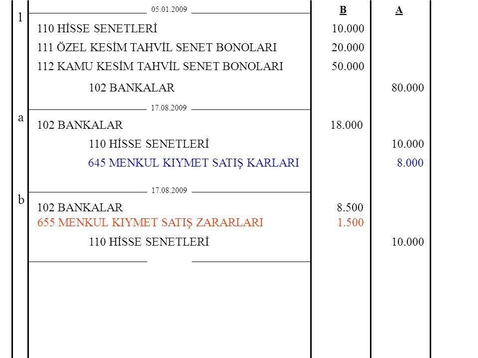 1 a b 110 HİSSE SENETLERİ 10.000 111 ÖZEL KESİM TAHVİL SENET BONOLARI