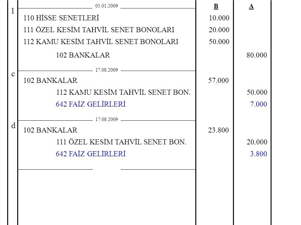 1 c d 110 HİSSE SENETLERİ 10.000 111 ÖZEL KESİM TAHVİL SENET BONOLARI