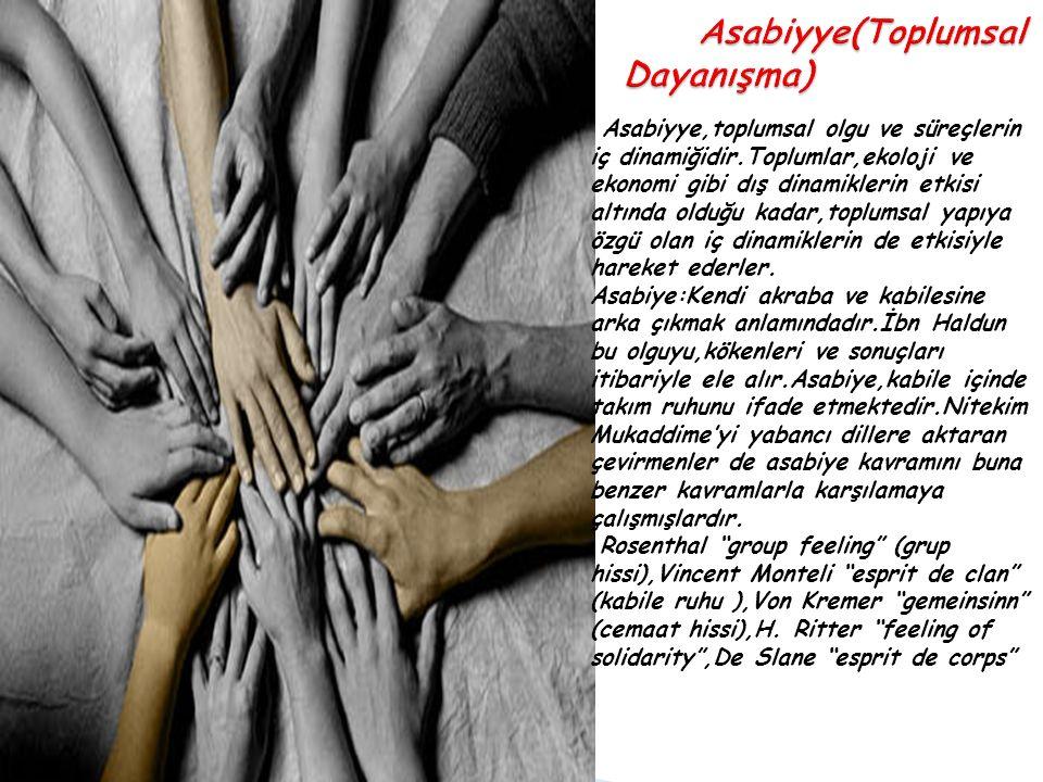Asabiyye(Toplumsal Dayanışma)