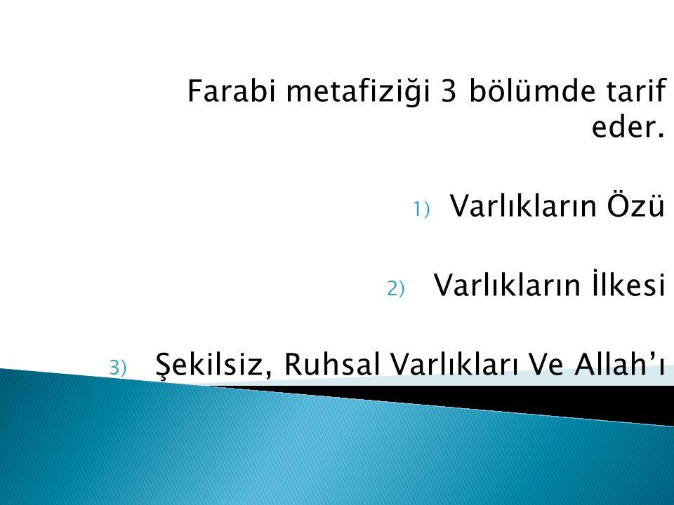 Şekilsiz, Ruhsal Varlıkları Ve Allah'ı Kanıtlama