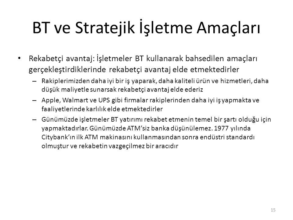 BT ve Stratejik İşletme Amaçları