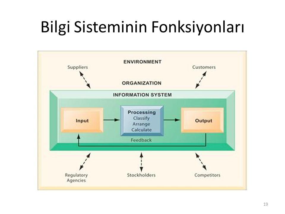 Bilgi Sisteminin Fonksiyonları