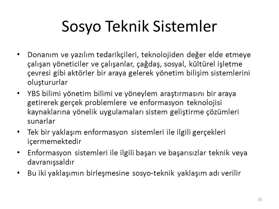 Sosyo Teknik Sistemler