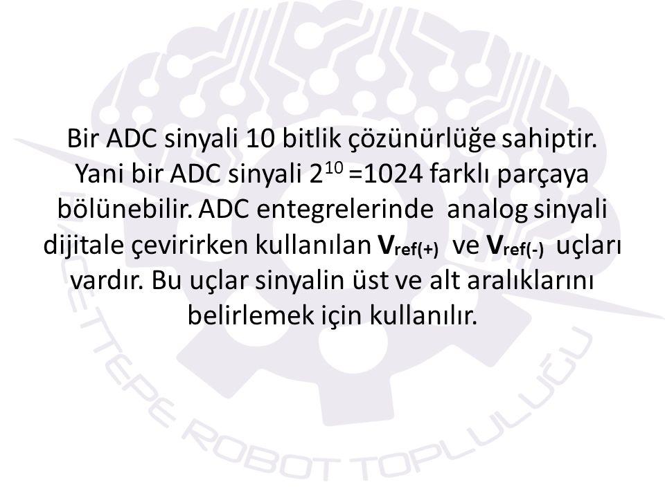 Bir ADC sinyali 10 bitlik çözünürlüğe sahiptir