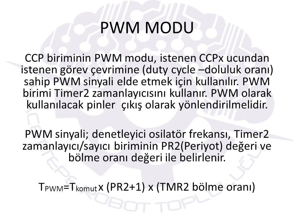 PWM MODU