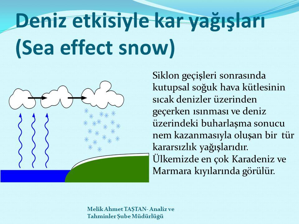 Deniz etkisiyle kar yağışları (Sea effect snow)