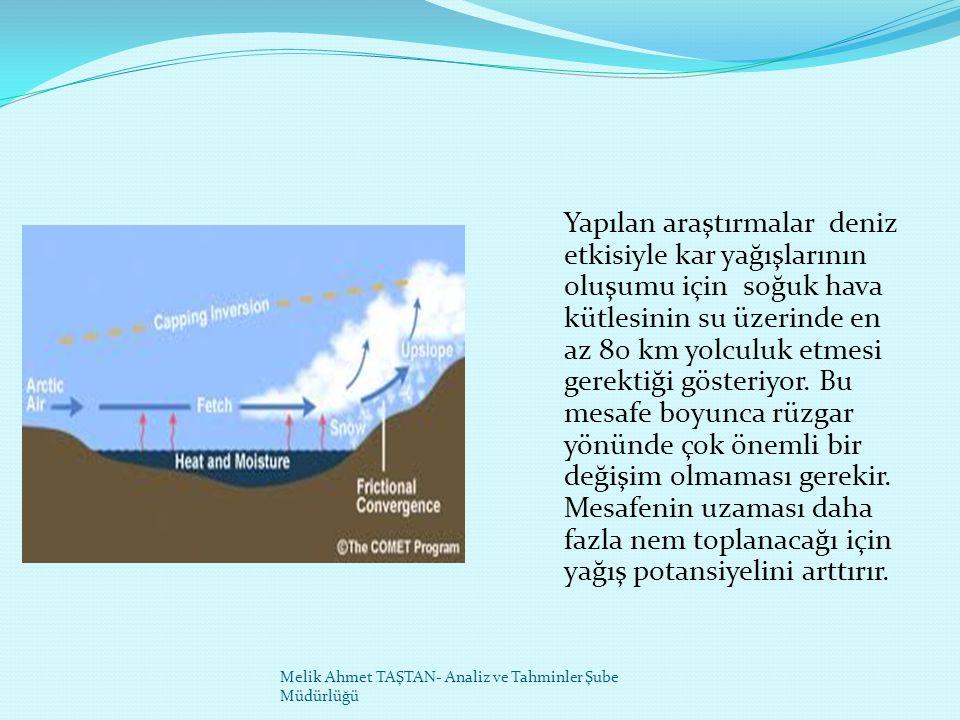 Yapılan araştırmalar deniz etkisiyle kar yağışlarının oluşumu için soğuk hava kütlesinin su üzerinde en az 80 km yolculuk etmesi gerektiği gösteriyor. Bu mesafe boyunca rüzgar yönünde çok önemli bir değişim olmaması gerekir. Mesafenin uzaması daha fazla nem toplanacağı için yağış potansiyelini arttırır.