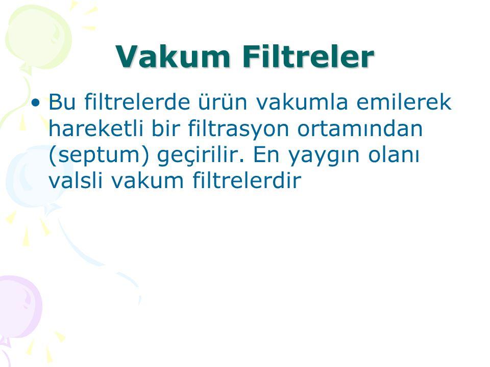Vakum Filtreler