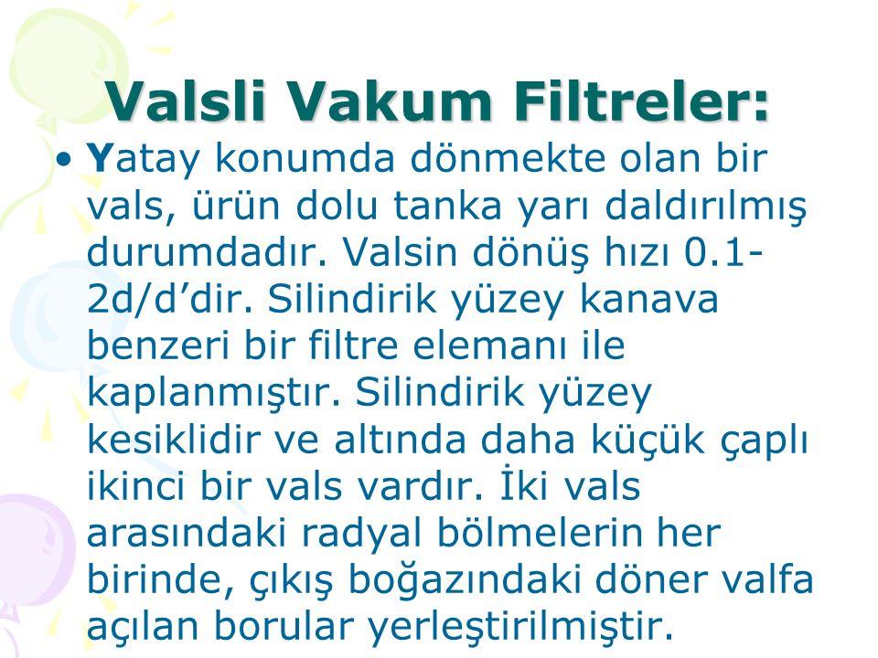 Valsli Vakum Filtreler: