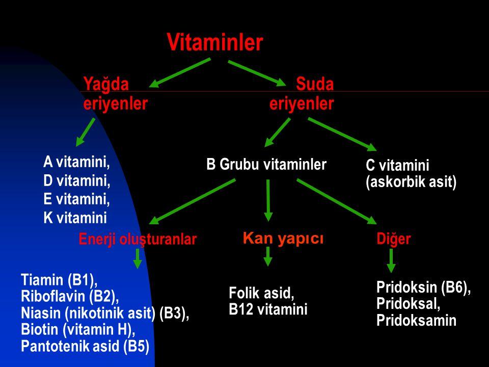 Vitaminler Yağda eriyenler Suda eriyenler A vitamini, D vitamini,