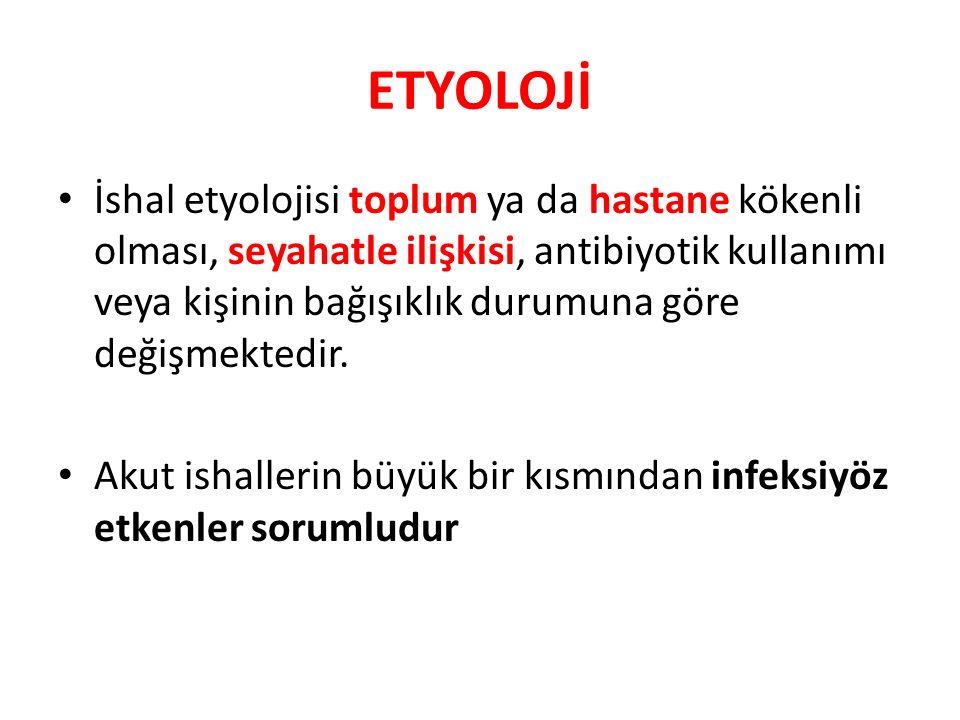 ETYOLOJİ