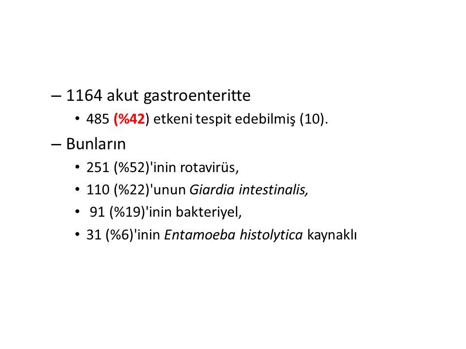 1164 akut gastroenteritte Bunların