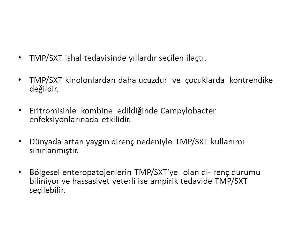 TMP/SXT ishal tedavisinde yıllardır seçilen ilaçtı.