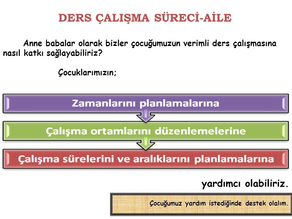 DERS ÇALIŞMA SÜRECİ-AİLE