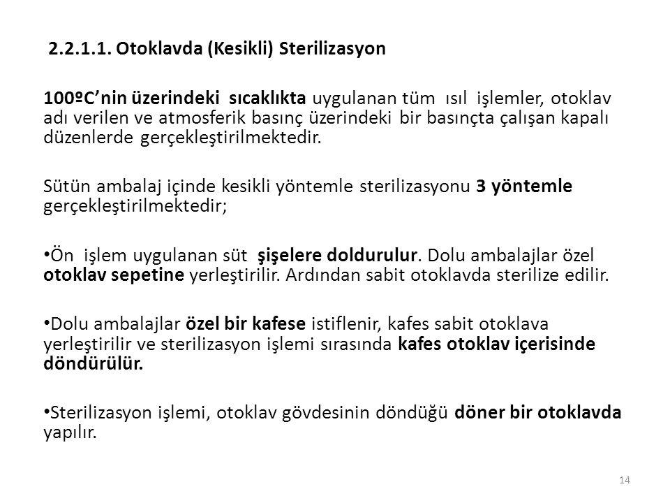 2.2.1.1. Otoklavda (Kesikli) Sterilizasyon