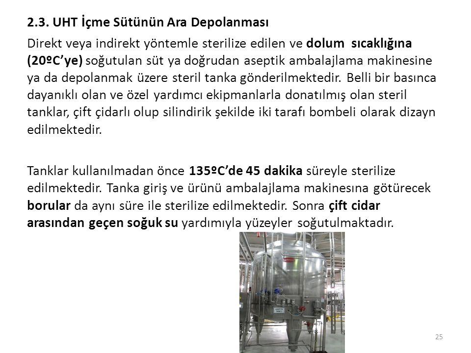 2.3. UHT İçme Sütünün Ara Depolanması