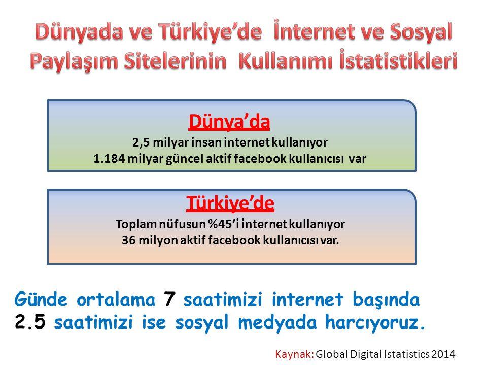 2,5 milyar insan internet kullanıyor