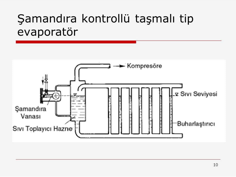 Şamandıra kontrollü taşmalı tip evaporatör