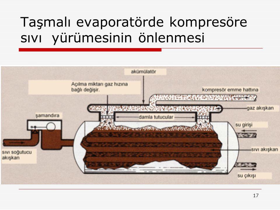 Taşmalı evaporatörde kompresöre sıvı yürümesinin önlenmesi
