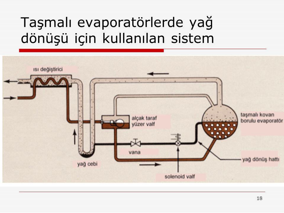 Taşmalı evaporatörlerde yağ dönüşü için kullanılan sistem