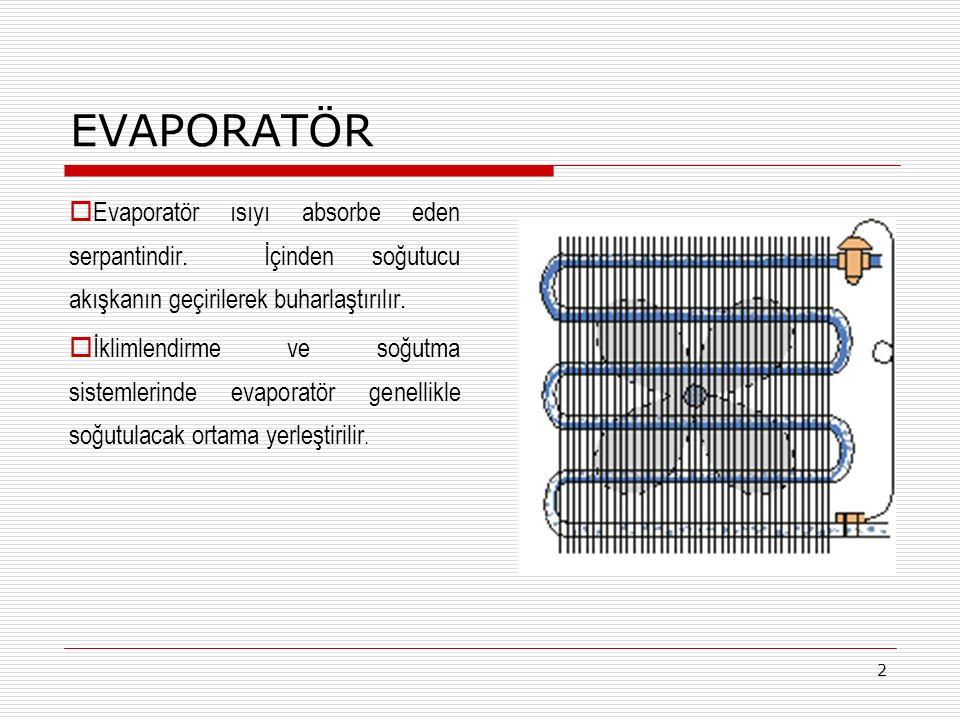 EVAPORATÖR Evaporatör ısıyı absorbe eden serpantindir. İçinden soğutucu akışkanın geçirilerek buharlaştırılır.