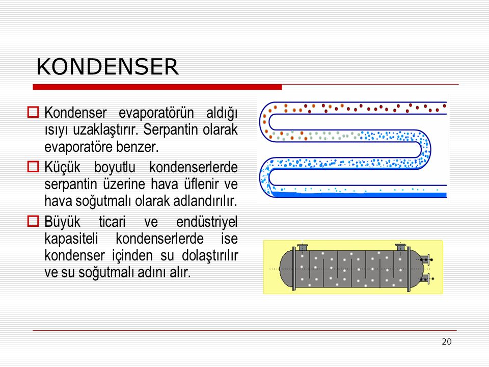 KONDENSER Kondenser evaporatörün aldığı ısıyı uzaklaştırır. Serpantin olarak evaporatöre benzer.