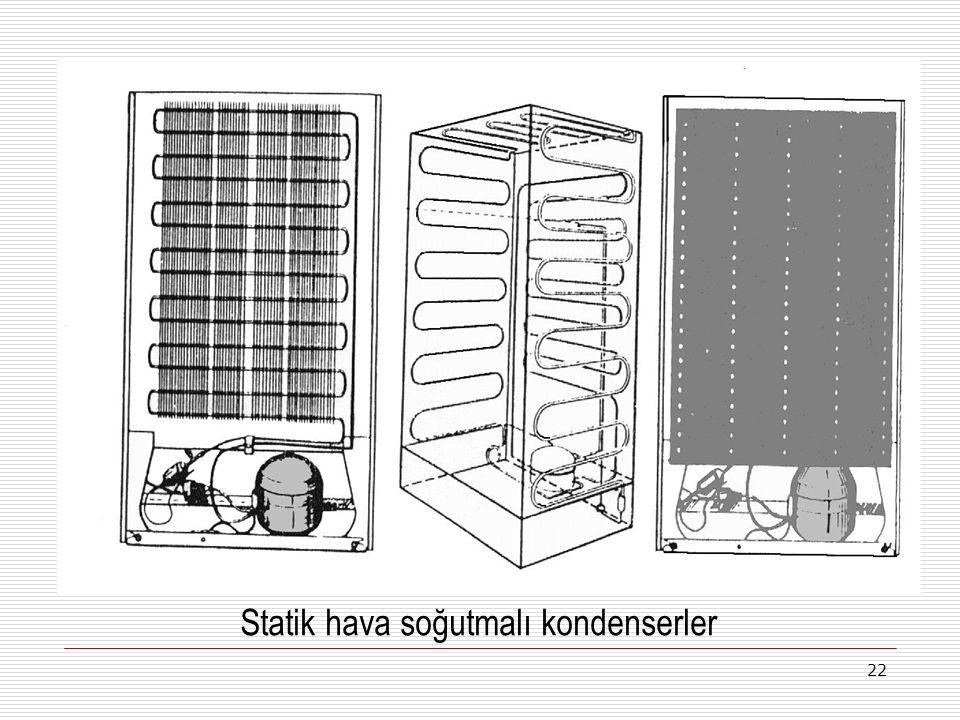 Statik hava soğutmalı kondenserler