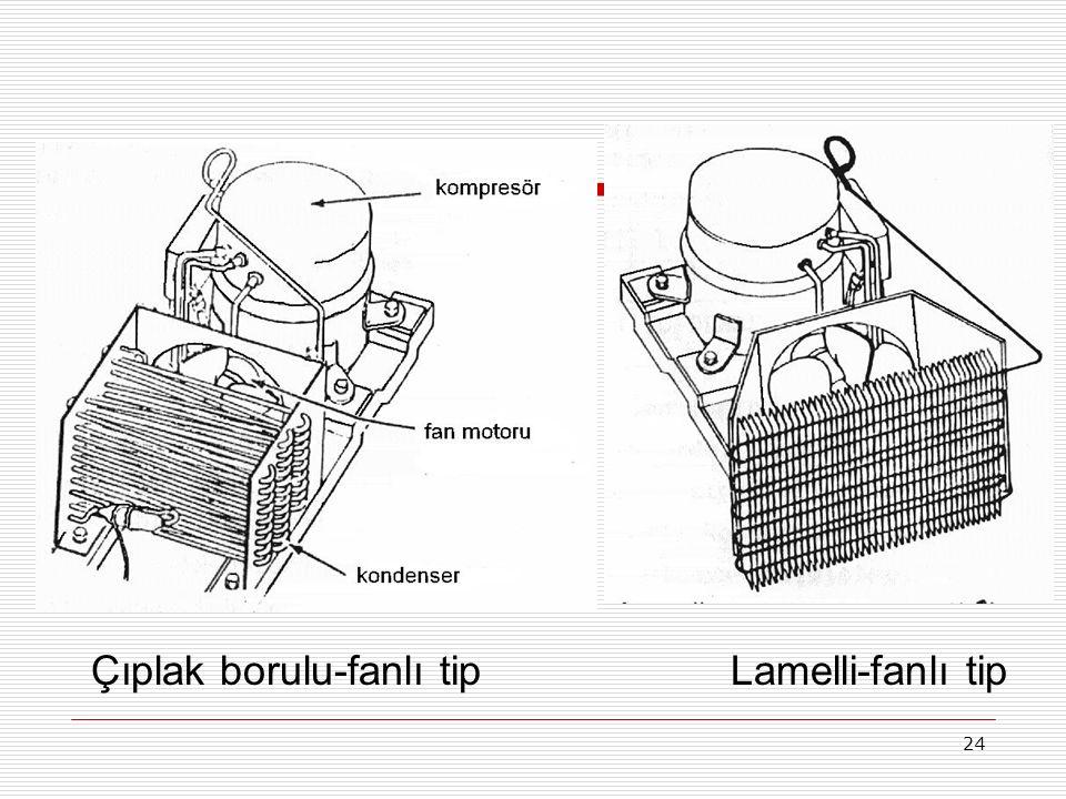 Çıplak borulu-fanlı tip Lamelli-fanlı tip