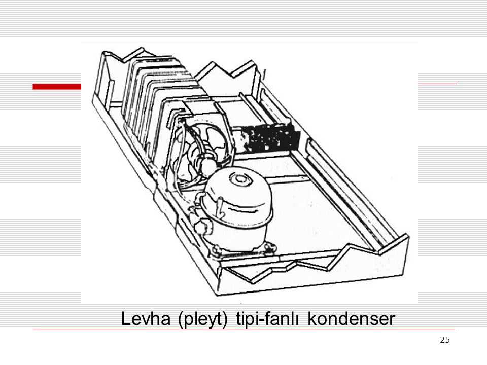 Levha (pleyt) tipi-fanlı kondenser