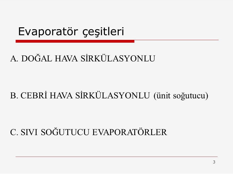 Evaporatör çeşitleri A. DOĞAL HAVA SİRKÜLASYONLU