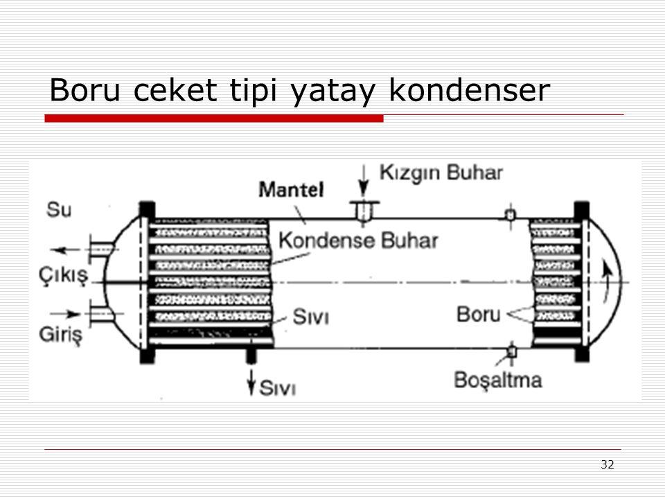 Boru ceket tipi yatay kondenser