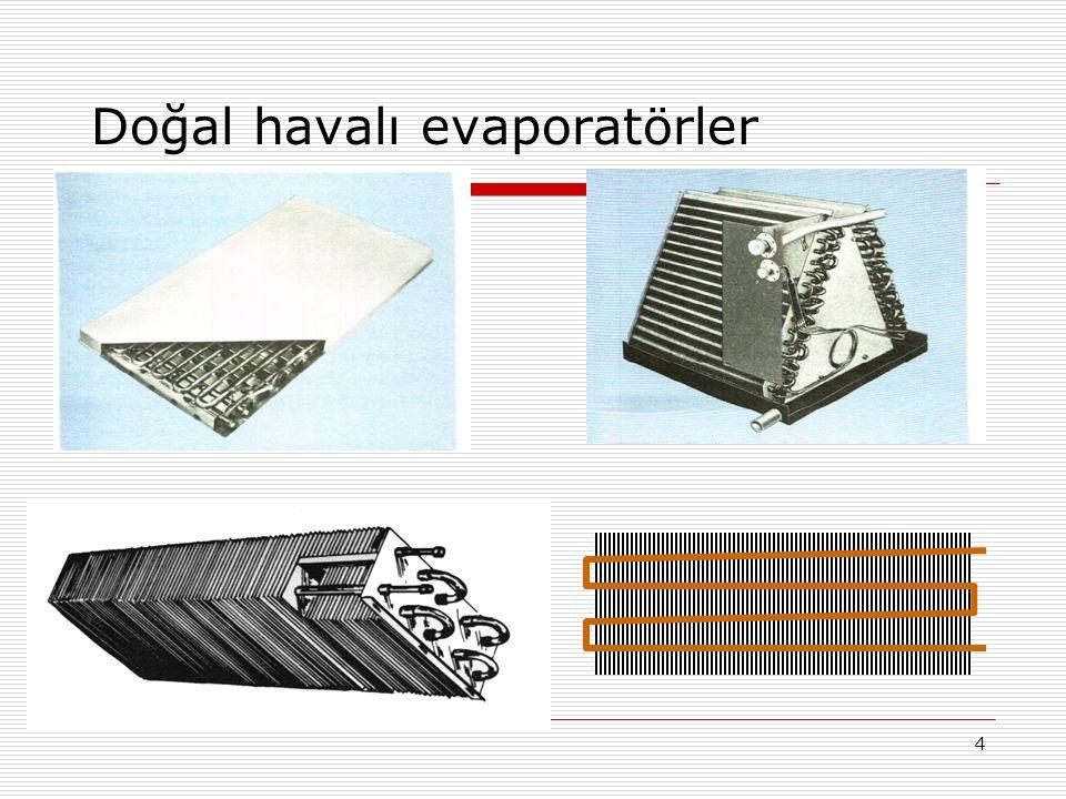 Doğal havalı evaporatörler