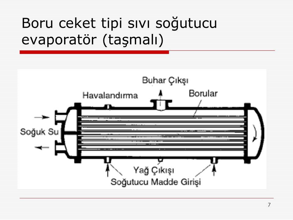 Boru ceket tipi sıvı soğutucu evaporatör (taşmalı)