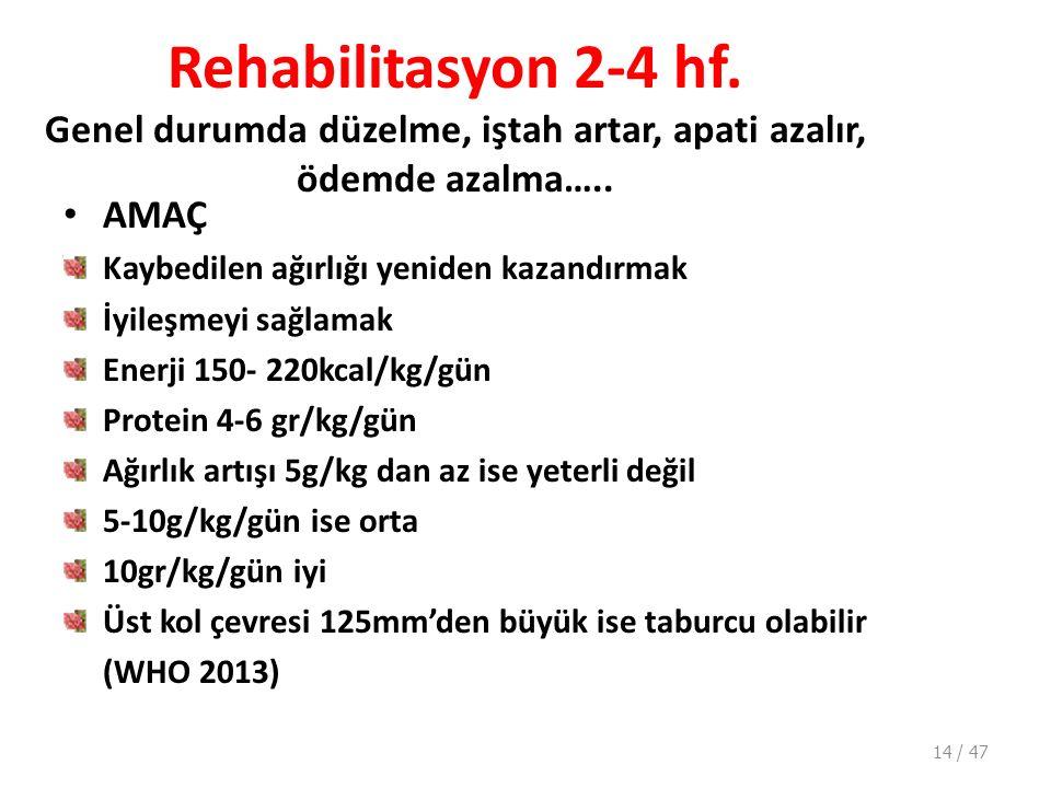 Rehabilitasyon 2-4 hf. Genel durumda düzelme, iştah artar, apati azalır, ödemde azalma…..