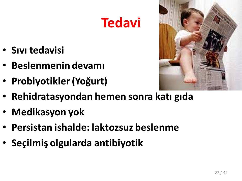 Tedavi Sıvı tedavisi Beslenmenin devamı Probiyotikler (Yoğurt)